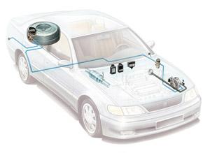 Газовое оборудование для авто 2 поколения